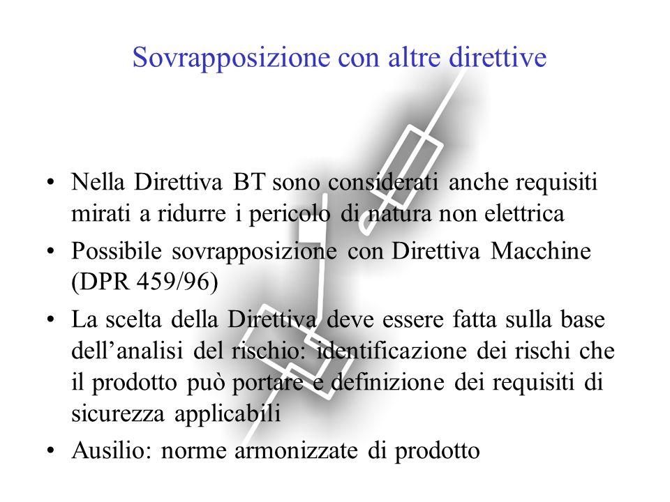 Sovrapposizione con altre direttive Nella Direttiva BT sono considerati anche requisiti mirati a ridurre i pericolo di natura non elettrica Possibile
