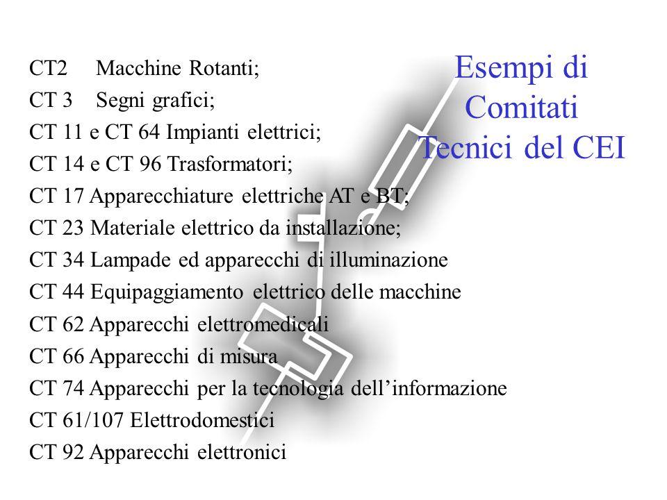 Esempi di Comitati Tecnici del CEI CT2Macchine Rotanti; CT 3Segni grafici; CT 11 e CT 64 Impianti elettrici; CT 14 e CT 96 Trasformatori; CT 17 Appare