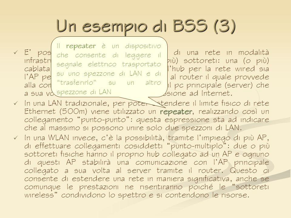 Un esempio di BSS (3) E possibile anche limplementazione di una rete in modalità infrastructure che preveda due (o più) sottoreti: una (o più) cablata