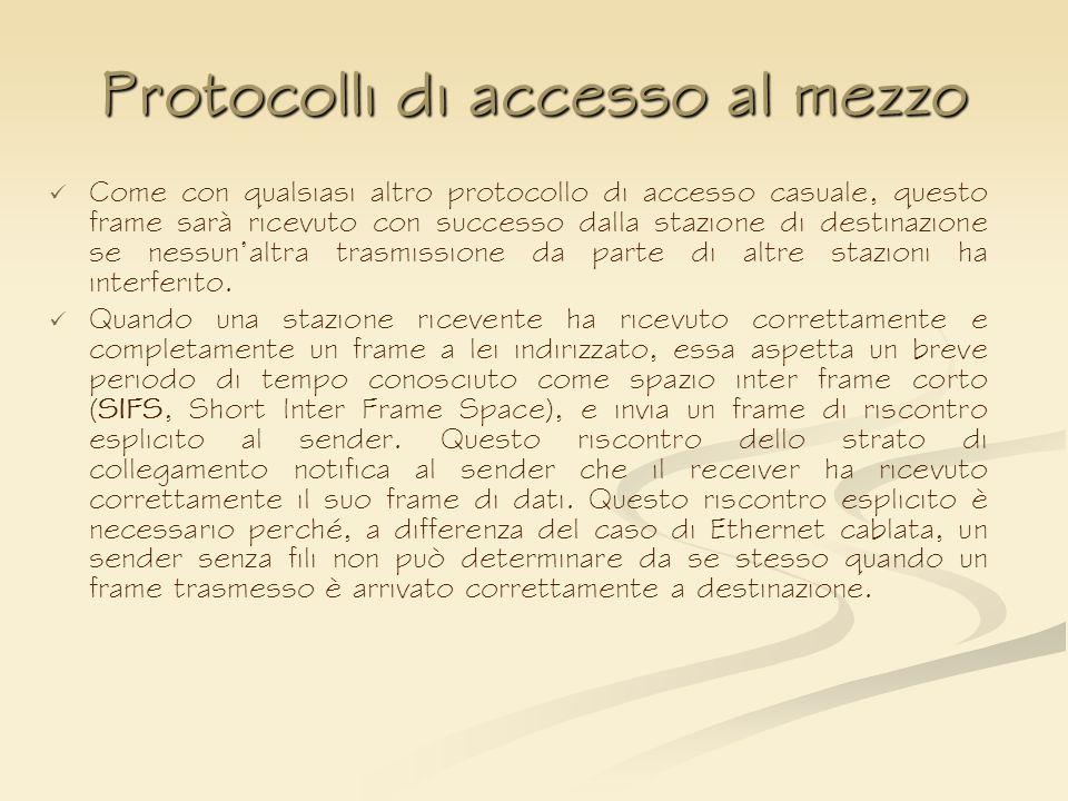 Protocolli di accesso al mezzo Come con qualsiasi altro protocollo di accesso casuale, questo frame sarà ricevuto con successo dalla stazione di desti