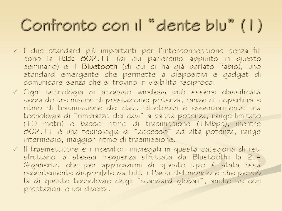 Confronto con il dente blu (1) I due standard più importanti per linterconnessione senza fili sono la IEEE 802.11 (di cui parleremo appunto in questo