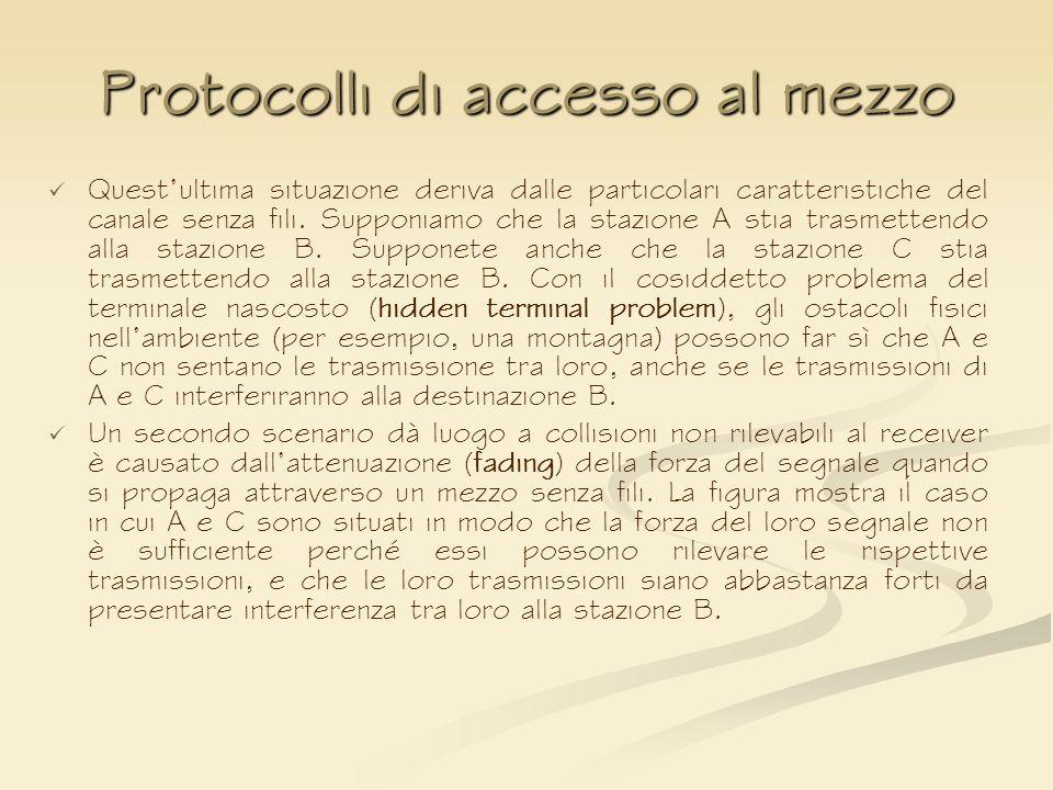 Protocolli di accesso al mezzo Questultima situazione deriva dalle particolari caratteristiche del canale senza fili. Supponiamo che la stazione A sti