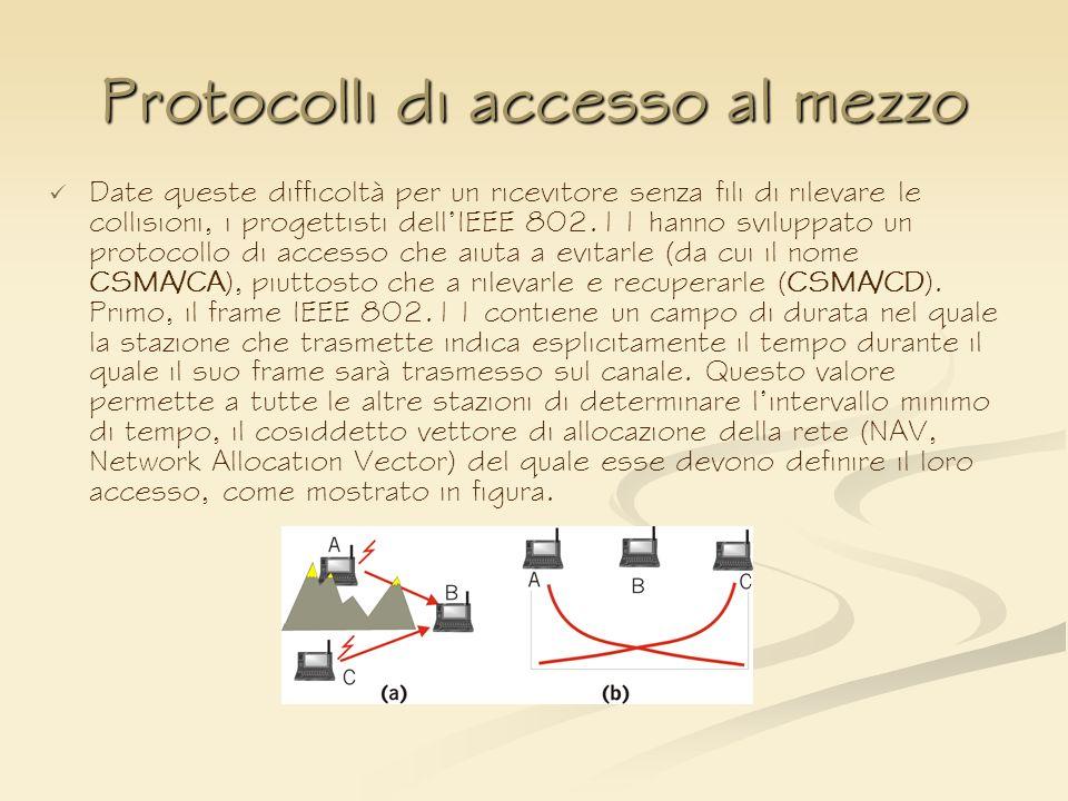 Protocolli di accesso al mezzo Date queste difficoltà per un ricevitore senza fili di rilevare le collisioni, i progettisti dellIEEE 802.11 hanno svil