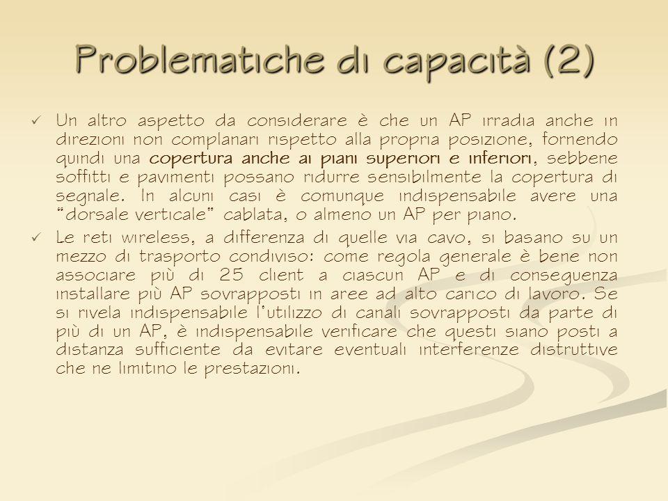 Problematiche di capacità (2) Un altro aspetto da considerare è che un AP irradia anche in direzioni non complanari rispetto alla propria posizione, f