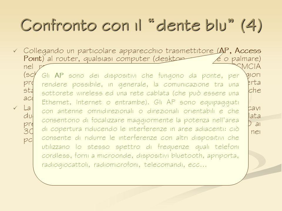 Confronto con il dente blu (4) Collegando un particolare apparecchio trasmettitore (AP, Access Point) al router, qualsiasi computer (desktop, portatil