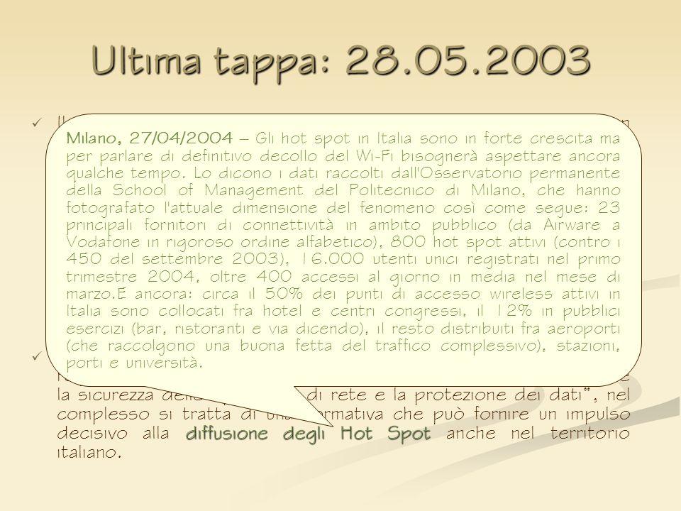 Ultima tappa: 28.05.2003 Il quadro si è ulteriormente evoluto il 28.5.2003 con lapprovazione, da parte del ministero delle Comunicazioni, del regolame