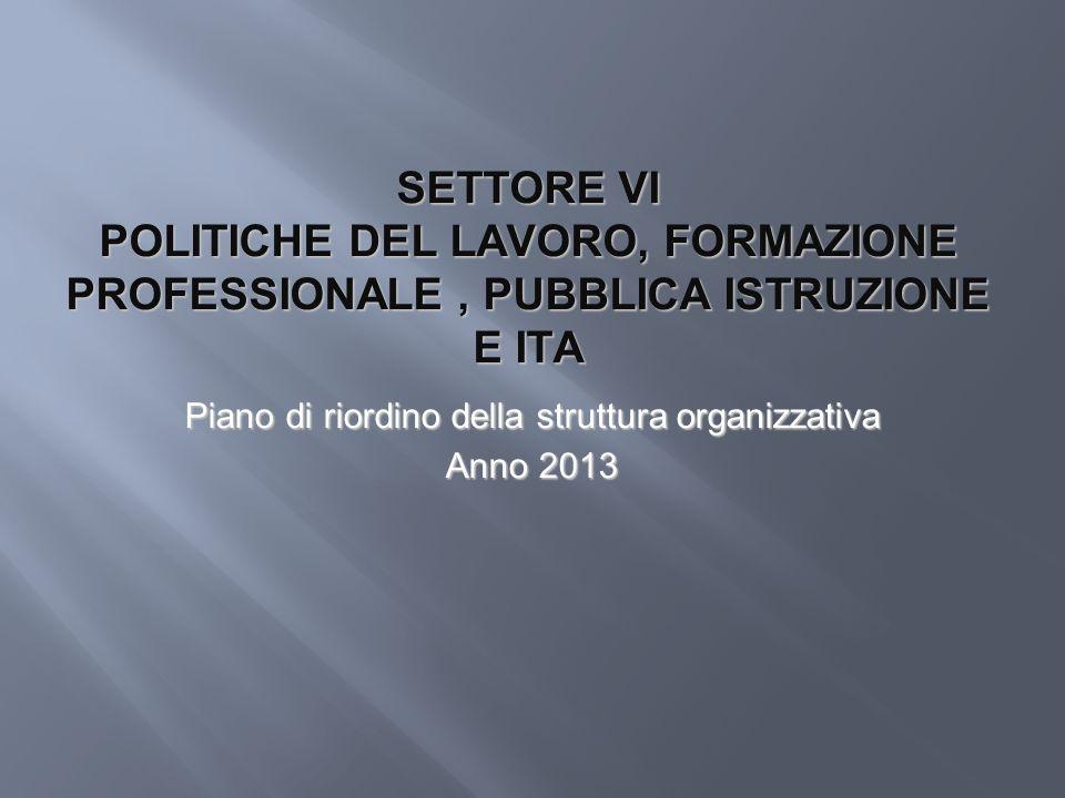 SETTORE VI POLITICHE DEL LAVORO, FORMAZIONE PROFESSIONALE, PUBBLICA ISTRUZIONE E ITA Piano di riordino della struttura organizzativa Anno 2013
