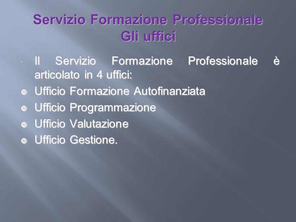 Servizio Formazione Professionale Gli uffici Il Servizio Formazione Professionale è articolato in 4 uffici: Il Servizio Formazione Professionale è art