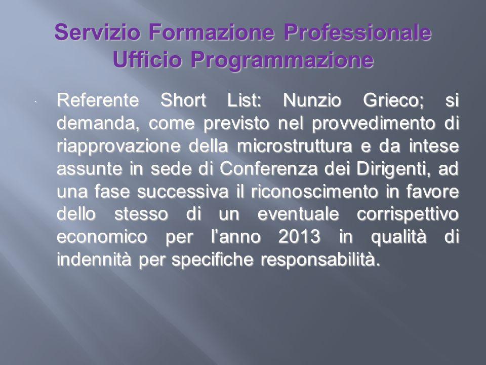 Servizio Formazione Professionale Ufficio Programmazione Referente Short List: Nunzio Grieco; si demanda, come previsto nel provvedimento di riapprova
