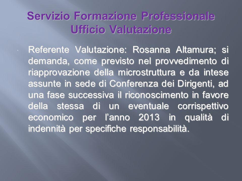Servizio Formazione Professionale Ufficio Valutazione Referente Valutazione: Rosanna Altamura; si demanda, come previsto nel provvedimento di riapprov