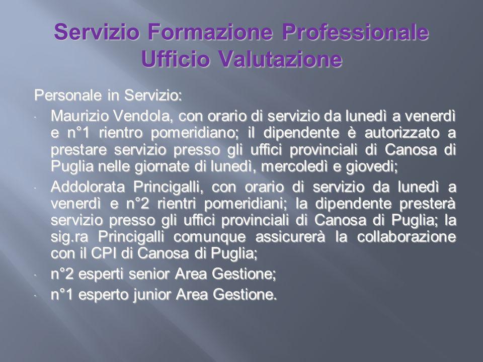 Servizio Formazione Professionale Ufficio Valutazione Personale in Servizio: Maurizio Vendola, con orario di servizio da lunedì a venerdì e n°1 rientr