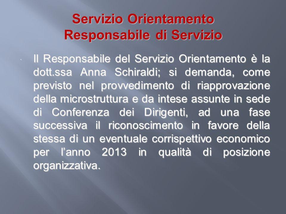 Servizio Orientamento Responsabile di Servizio Il Responsabile del Servizio Orientamento è la dott.ssa Anna Schiraldi; si demanda, come previsto nel p