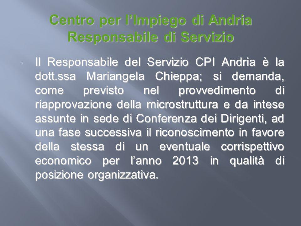 Centro per lImpiego di Andria Responsabile di Servizio Il Responsabile del Servizio CPI Andria è la dott.ssa Mariangela Chieppa; si demanda, come prev