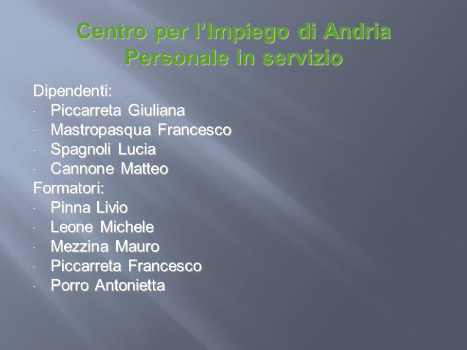 Centro per lImpiego di Andria Personale in servizio Dipendenti: Piccarreta Giuliana Piccarreta Giuliana Mastropasqua Francesco Mastropasqua Francesco