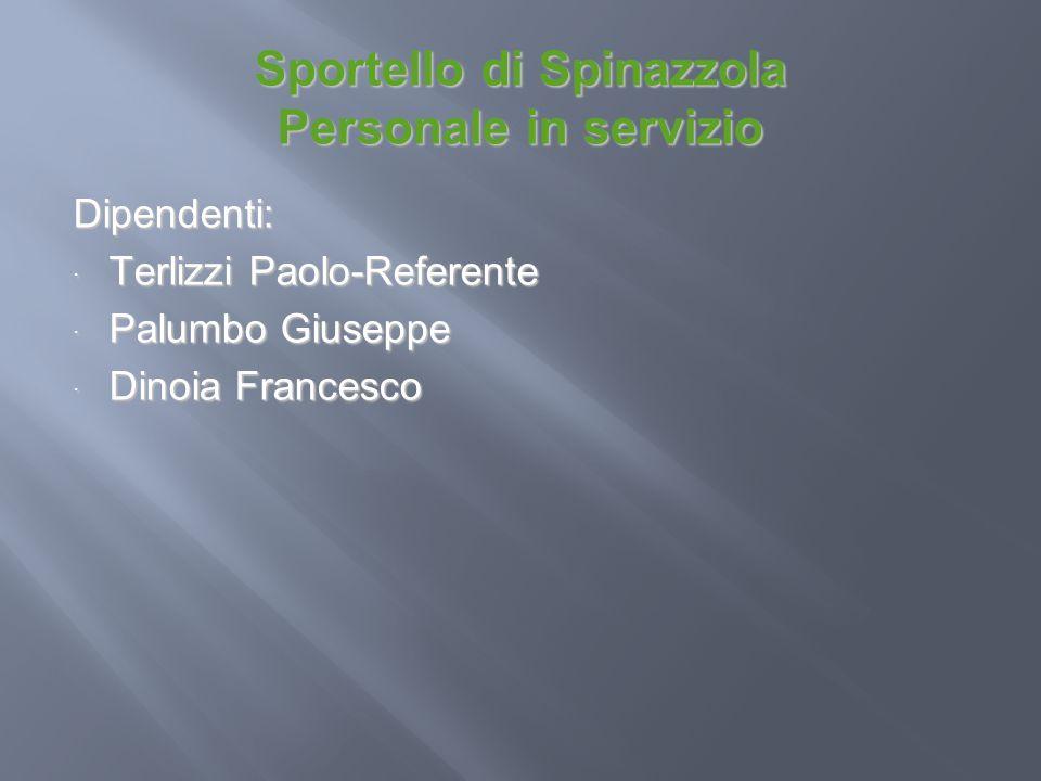 Sportello di Spinazzola Personale in servizio Dipendenti: Terlizzi Paolo-Referente Terlizzi Paolo-Referente Palumbo Giuseppe Palumbo Giuseppe Dinoia F