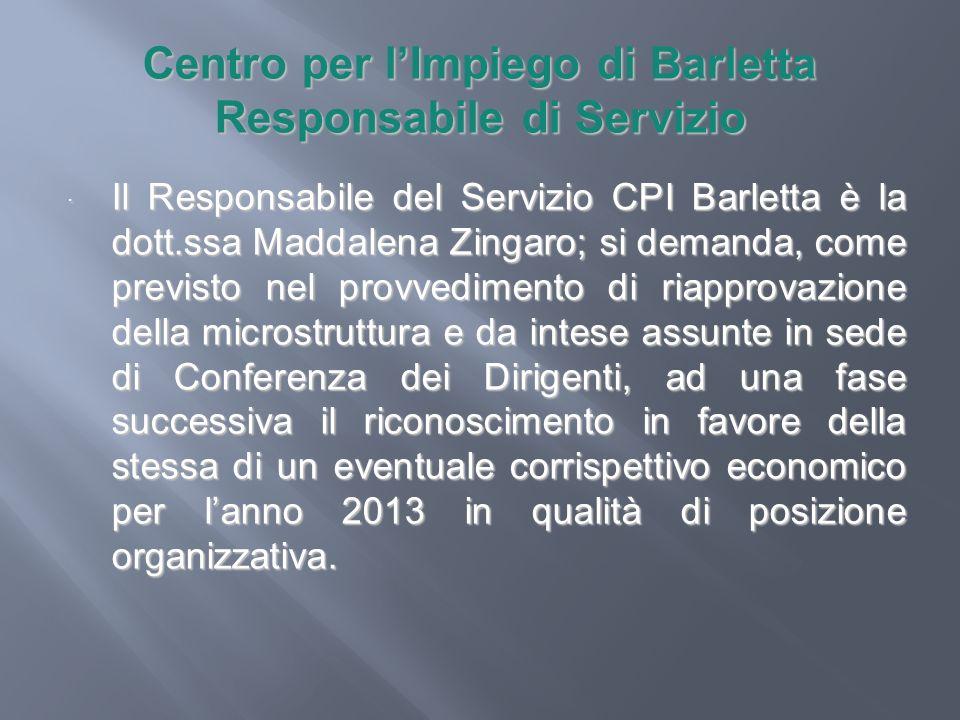 Centro per lImpiego di Barletta Responsabile di Servizio Il Responsabile del Servizio CPI Barletta è la dott.ssa Maddalena Zingaro; si demanda, come p