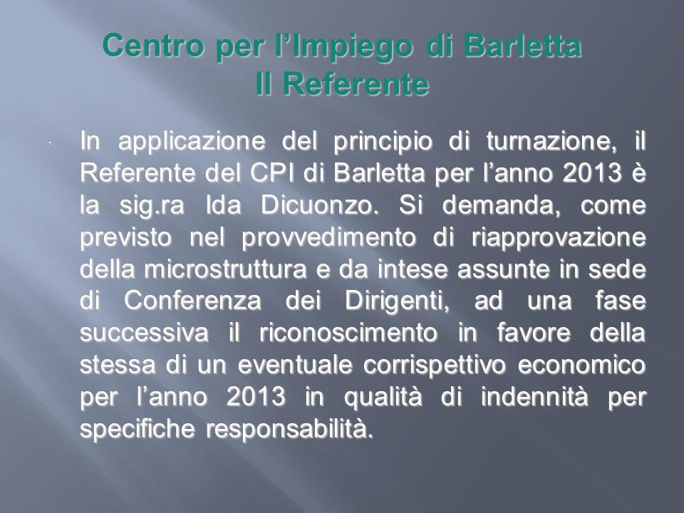 Centro per lImpiego di Barletta Il Referente In applicazione del principio di turnazione, il Referente del CPI di Barletta per lanno 2013 è la sig.ra