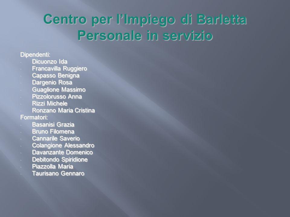 Centro per lImpiego di Barletta Personale in servizio Dipendenti: Dicuonzo Ida Dicuonzo Ida Francavilla Ruggiero Francavilla Ruggiero Capasso Benigna