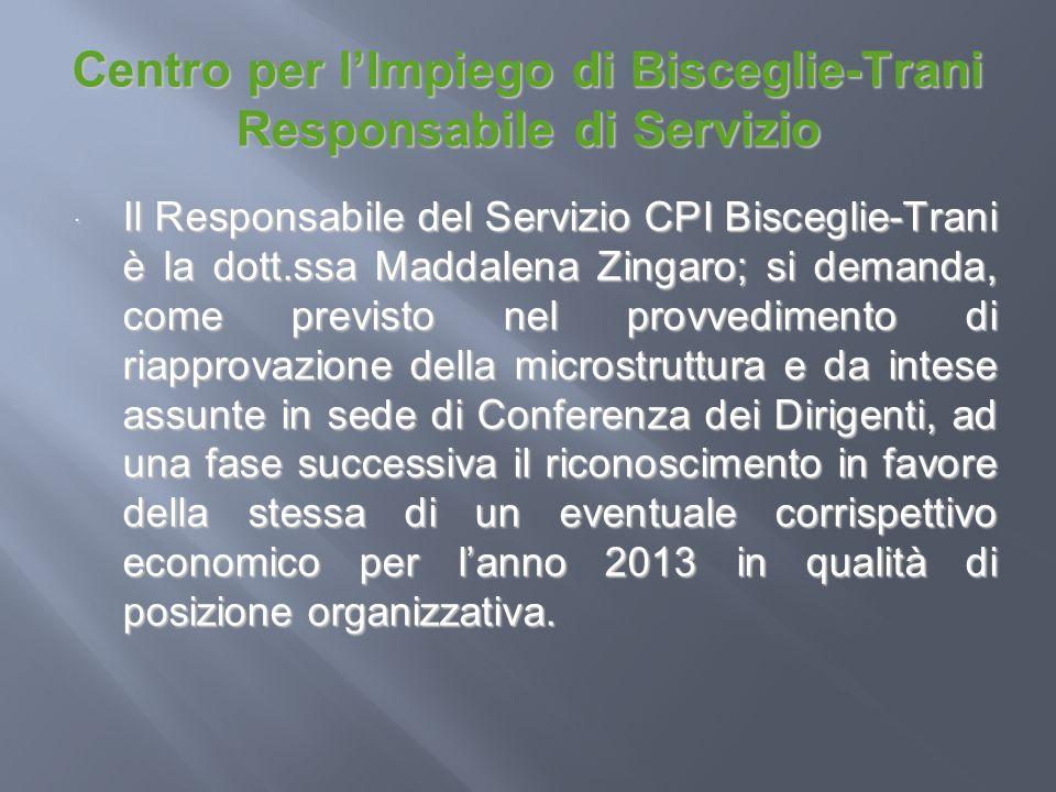 Centro per lImpiego di Bisceglie-Trani Responsabile di Servizio Il Responsabile del Servizio CPI Bisceglie-Trani è la dott.ssa Maddalena Zingaro; si d