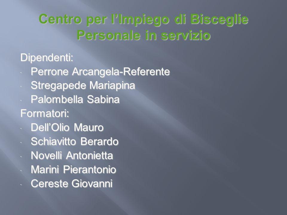 Centro per lImpiego di Bisceglie Personale in servizio Dipendenti: Perrone Arcangela-Referente Perrone Arcangela-Referente Stregapede Mariapina Strega