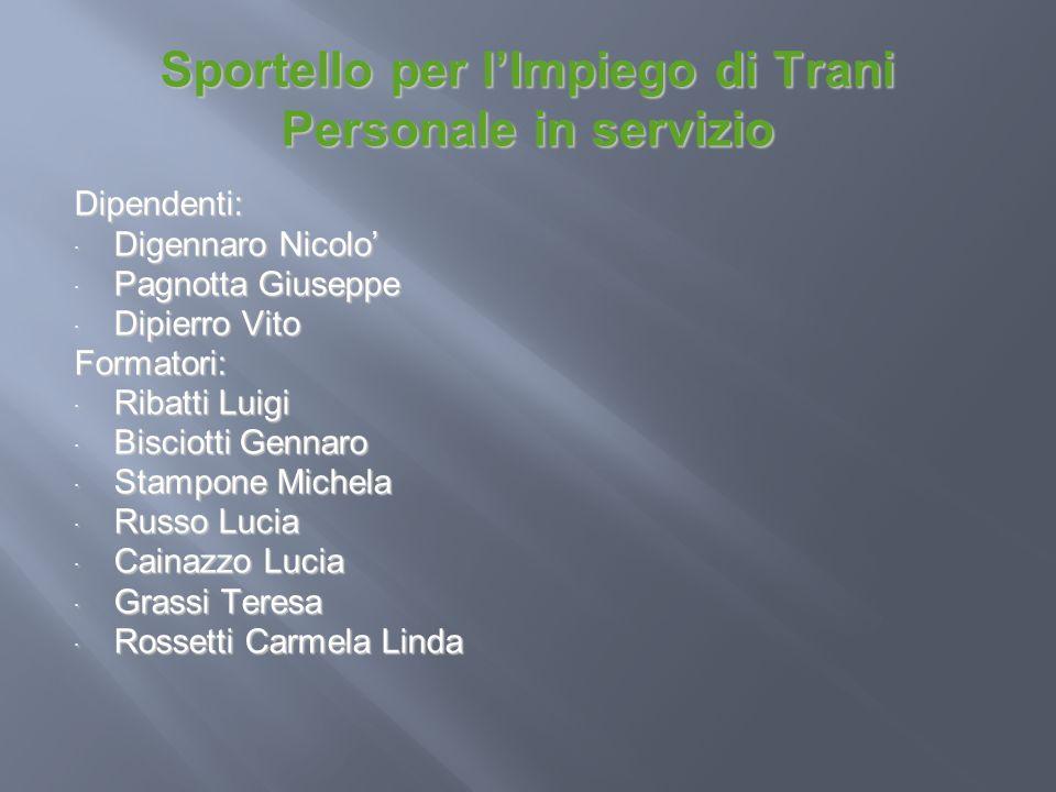 Sportello per lImpiego di Trani Personale in servizio Dipendenti: Digennaro Nicolo Digennaro Nicolo Pagnotta Giuseppe Pagnotta Giuseppe Dipierro Vito