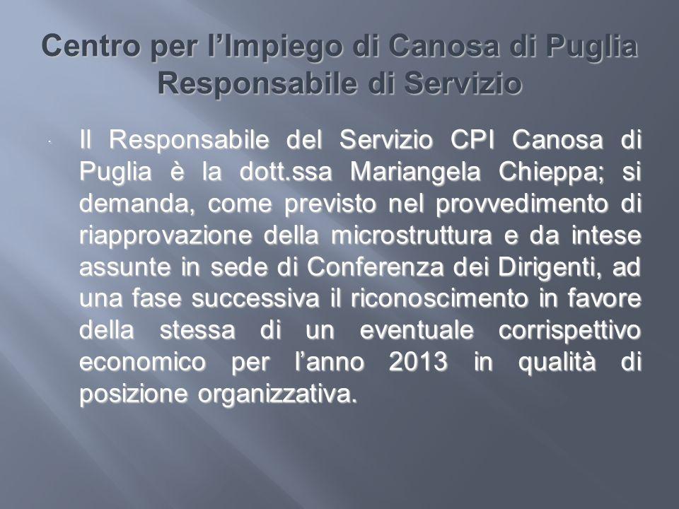 Centro per lImpiego di Canosa di Puglia Responsabile di Servizio Il Responsabile del Servizio CPI Canosa di Puglia è la dott.ssa Mariangela Chieppa; s