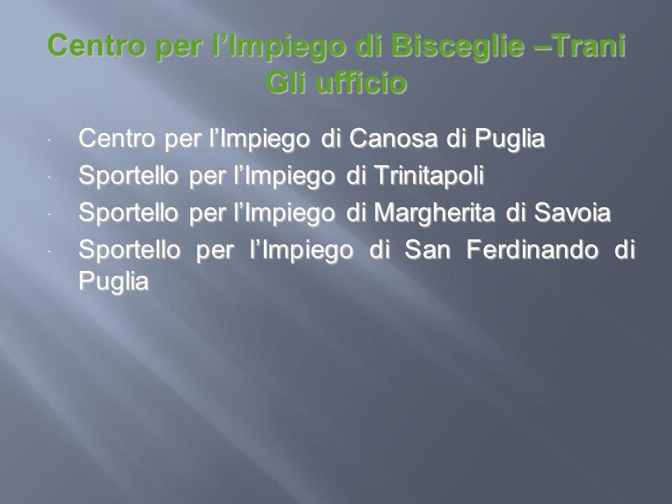 Centro per lImpiego di Bisceglie –Trani Gli ufficio Centro per lImpiego di Canosa di Puglia Centro per lImpiego di Canosa di Puglia Sportello per lImp