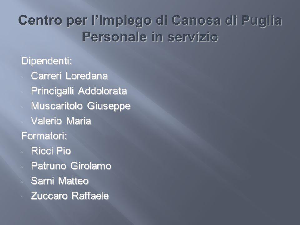 Centro per lImpiego di Canosa di Puglia Personale in servizio Dipendenti: Carreri Loredana Carreri Loredana Princigalli Addolorata Princigalli Addolor
