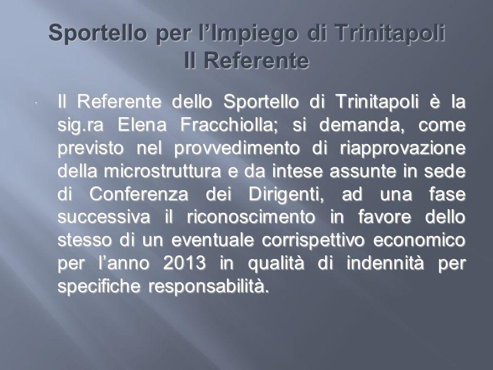 Sportello per lImpiego di Trinitapoli Il Referente Il Referente dello Sportello di Trinitapoli è la sig.ra Elena Fracchiolla; si demanda, come previst