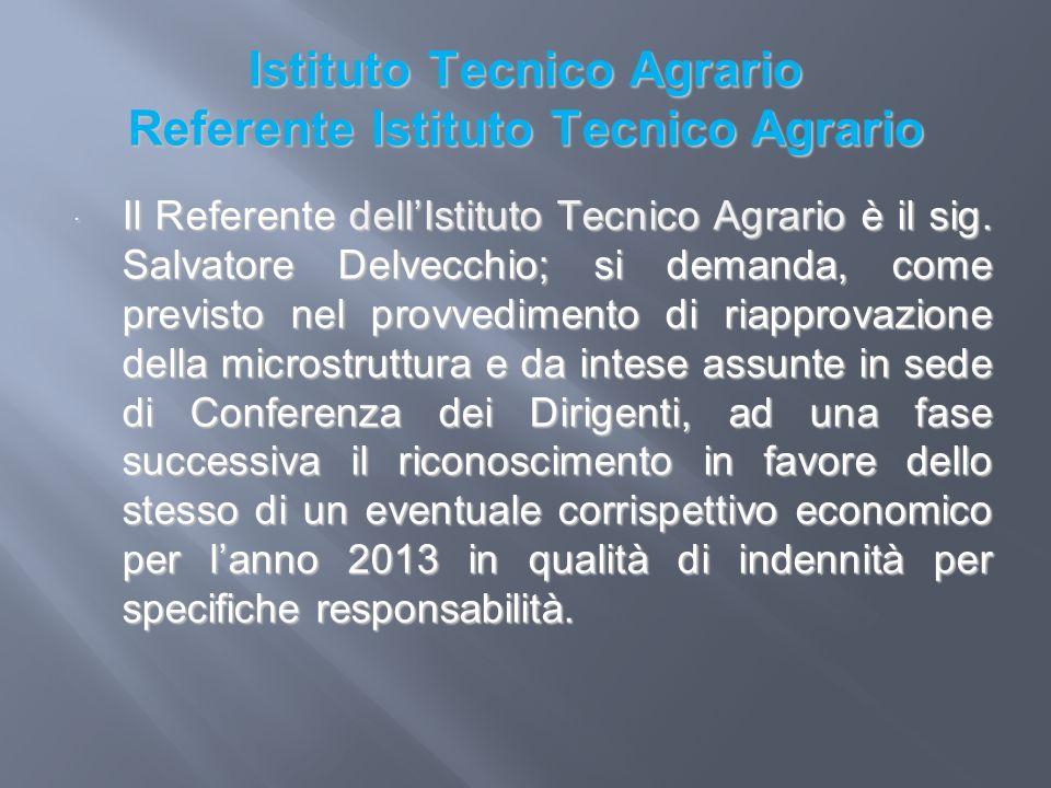Istituto Tecnico Agrario Referente Istituto Tecnico Agrario Il Referente dellIstituto Tecnico Agrario è il sig. Salvatore Delvecchio; si demanda, come