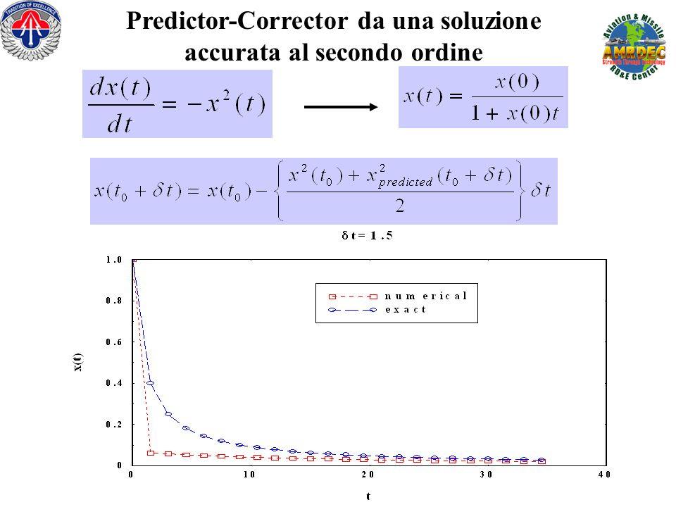 Predictor-Corrector da una soluzione accurata al secondo ordine