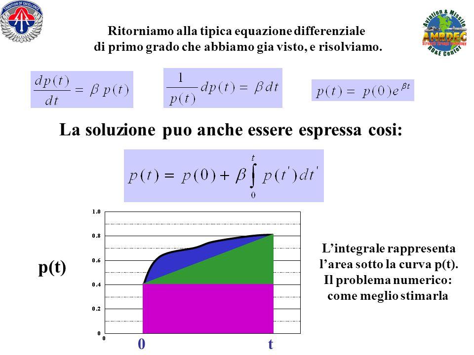 Ritorniamo alla tipica equazione differenziale di primo grado che abbiamo gia visto, e risolviamo.