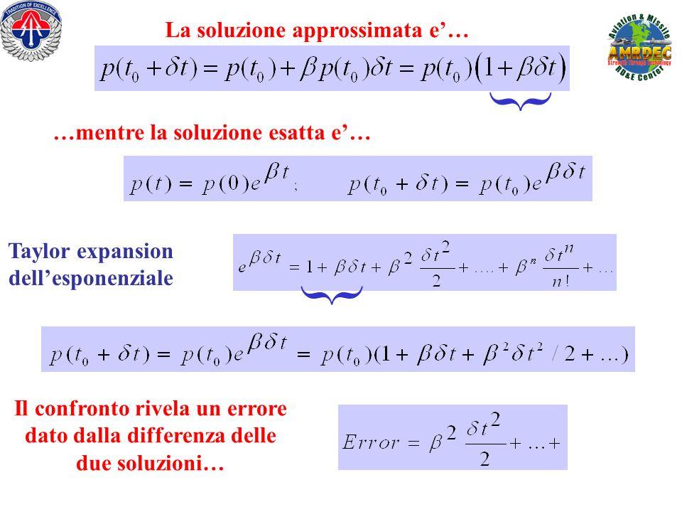 } } Taylor expansion dellesponenziale La soluzione approssimata e… …mentre la soluzione esatta e… Il confronto rivela un errore dato dalla differenza delle due soluzioni…