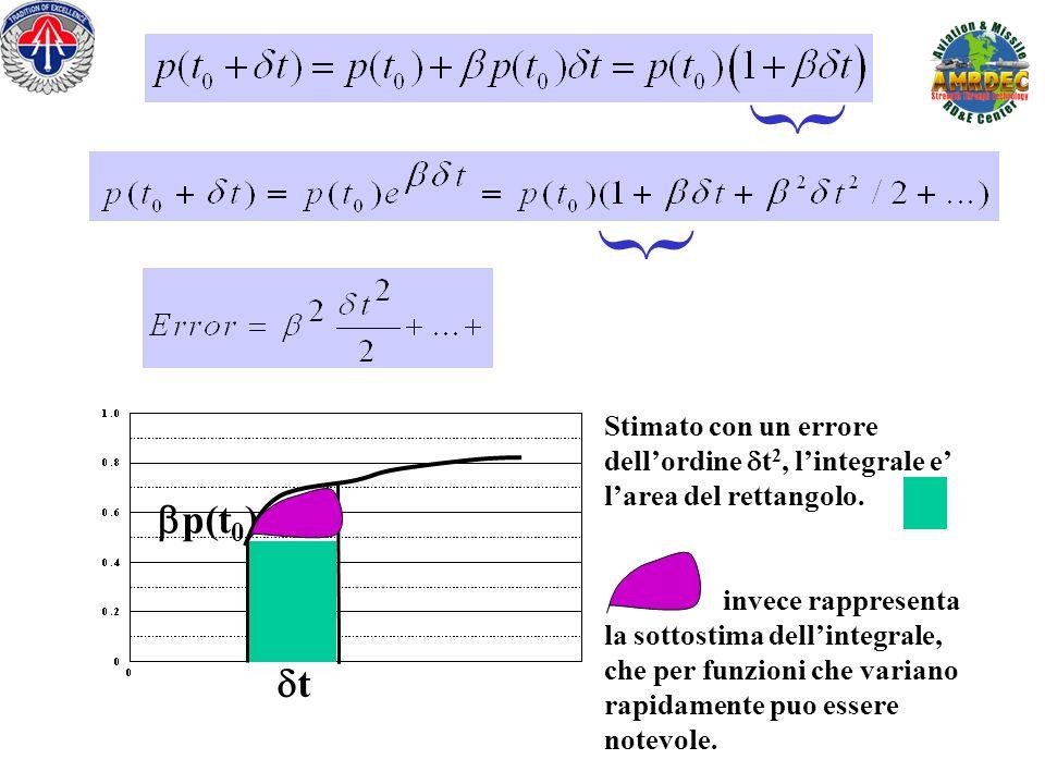 Stimato con un errore dellordine t 2, lintegrale e larea del rettangolo.