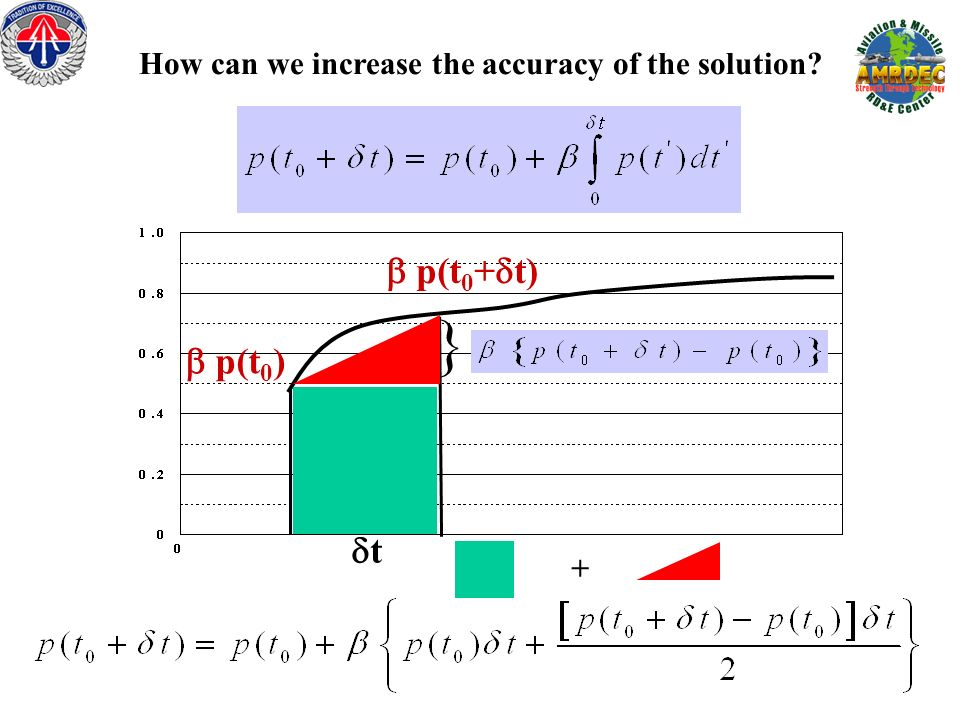 t p(t 0 + t) } How can we increase the accuracy of the solution? +