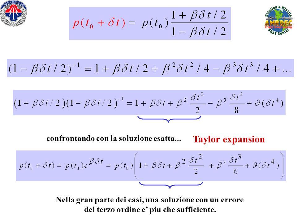 La soluzione e accurata al secondo ordine, ma la procedura non e ne conveniente, (come nel caso di equazioni nonlineari:) o efficiente, se si devono calcolare derivate per lespanzione di Taylor: