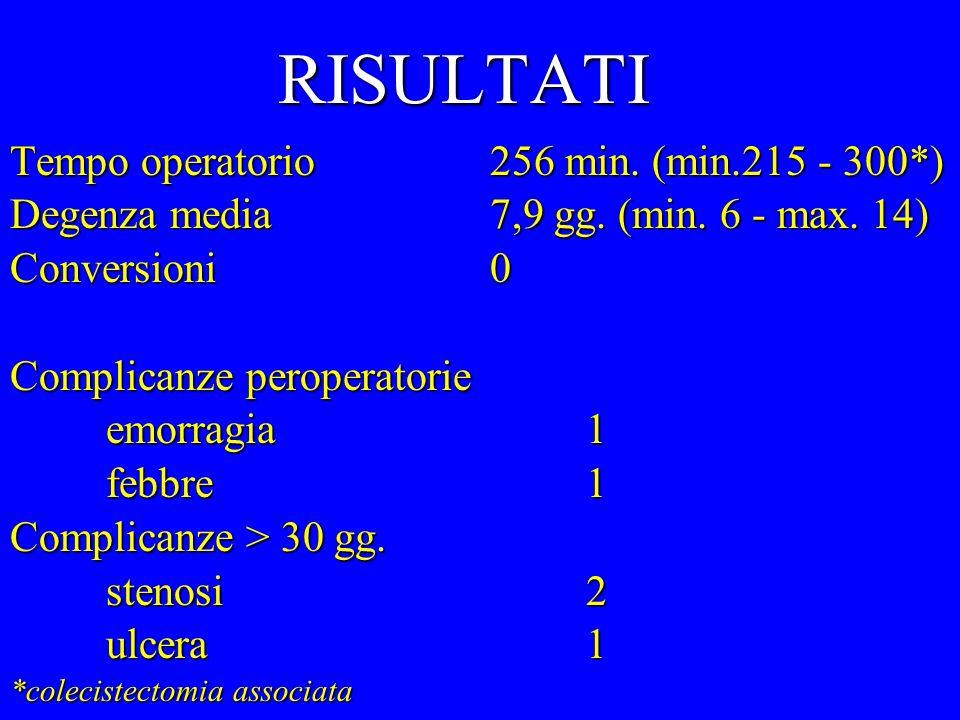 RISULTATI Tempo operatorio256 min. (min.215 - 300*) Degenza media7,9 gg. (min. 6 - max. 14) Conversioni0 Complicanze peroperatorie emorragia1 febbre1