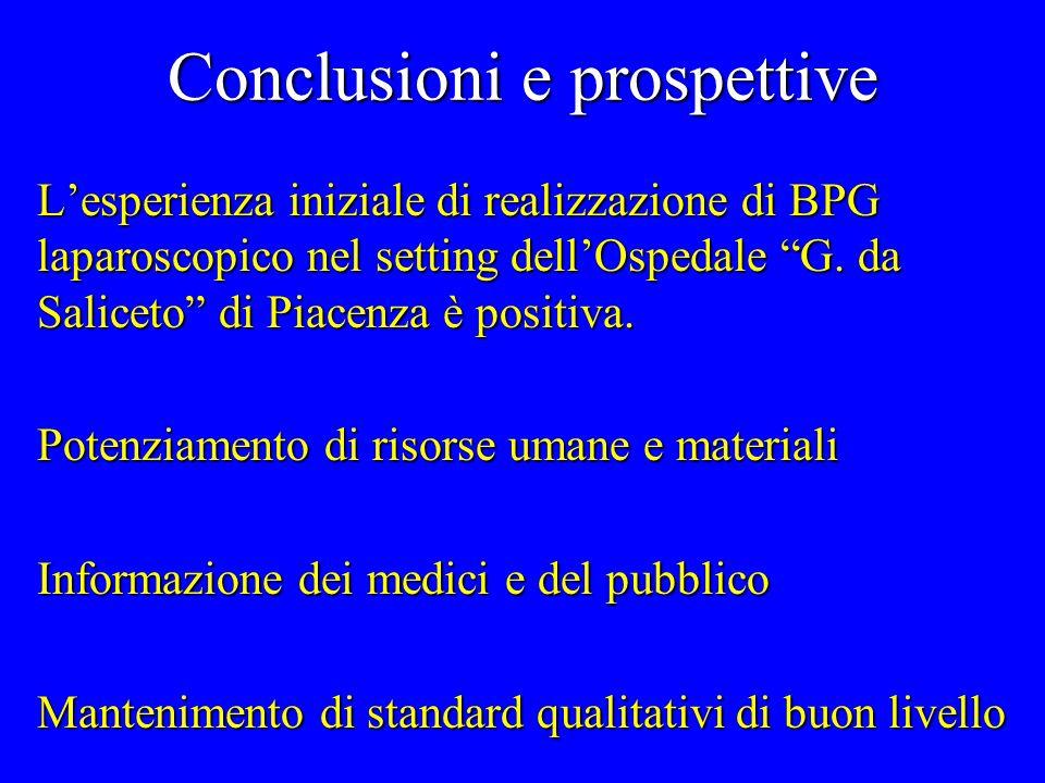 Conclusioni e prospettive Lesperienza iniziale di realizzazione di BPG laparoscopico nel setting dellOspedale G. da Saliceto di Piacenza è positiva. P