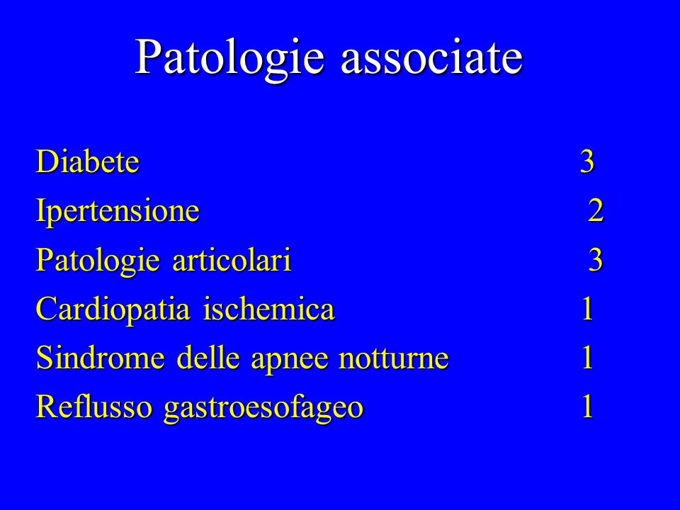 Patologie associate Diabete3 Ipertensione 2 Patologie articolari 3 Cardiopatia ischemica1 Sindrome delle apnee notturne1 Reflusso gastroesofageo1