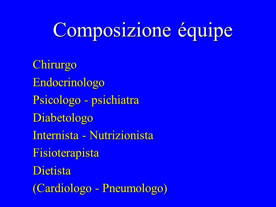 Composizione équipe ChirurgoEndocrinologo Psicologo - psichiatra Diabetologo Internista - Nutrizionista FisioterapistaDietista (Cardiologo - Pneumolog