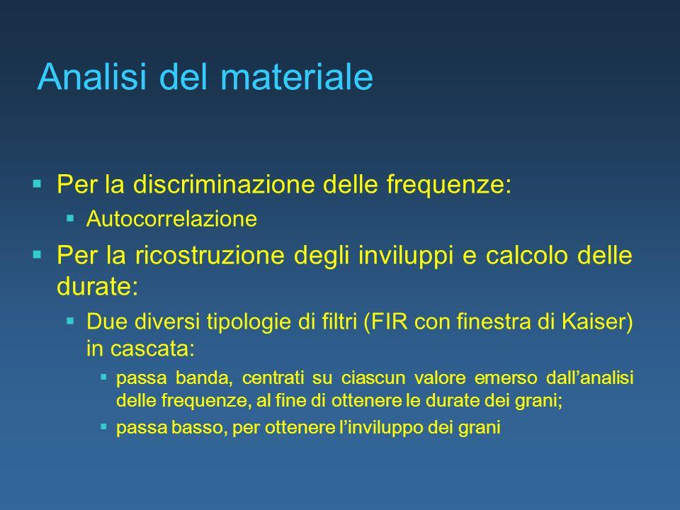 Analisi del materiale Per la discriminazione delle frequenze: Autocorrelazione Per la ricostruzione degli inviluppi e calcolo delle durate: Due divers