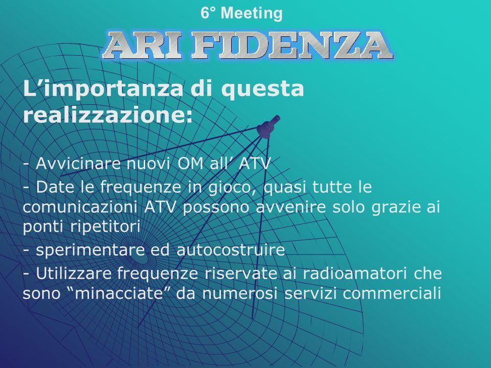 Barra dello S-meter 6° Meeting ARI Fidenza Ponte ripetitore ATV
