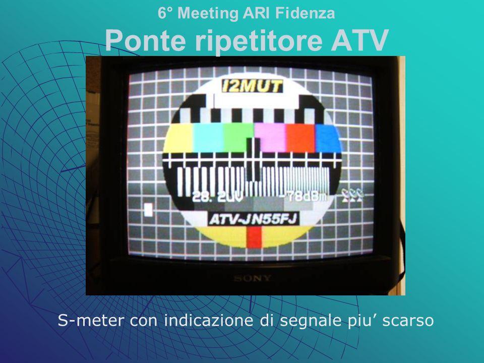 S-meter con indicazione di segnale piu scarso 6° Meeting ARI Fidenza Ponte ripetitore ATV