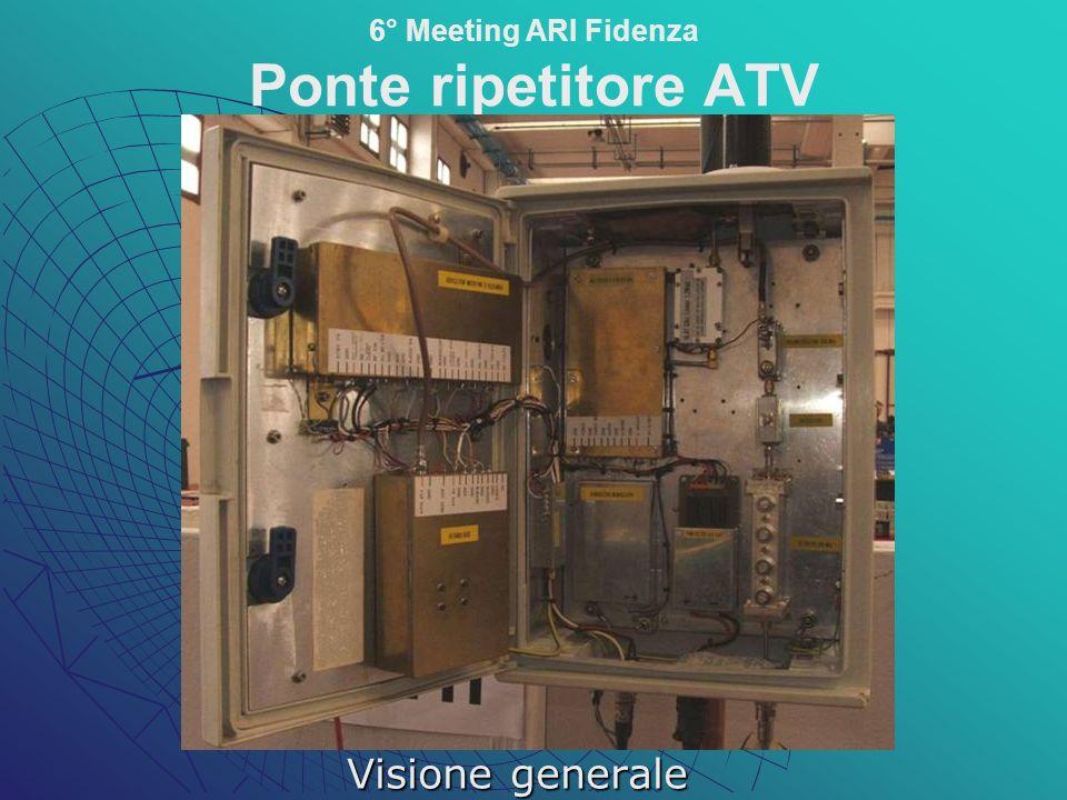 Esempio di s-meter in sovraimpressione 6° Meeting ARI Fidenza Ponte ripetitore ATV