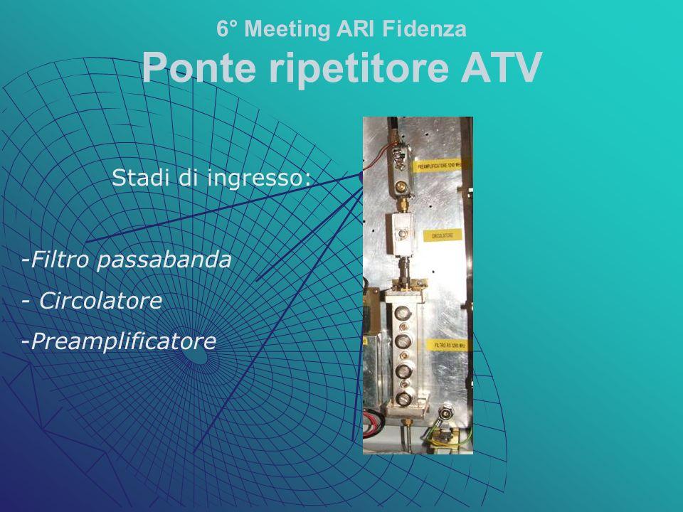Ringraziamenti a tutto il team 6° Meeting ARI Fidenza Ponte ripetitore ATV fine 30 Marzo 2008