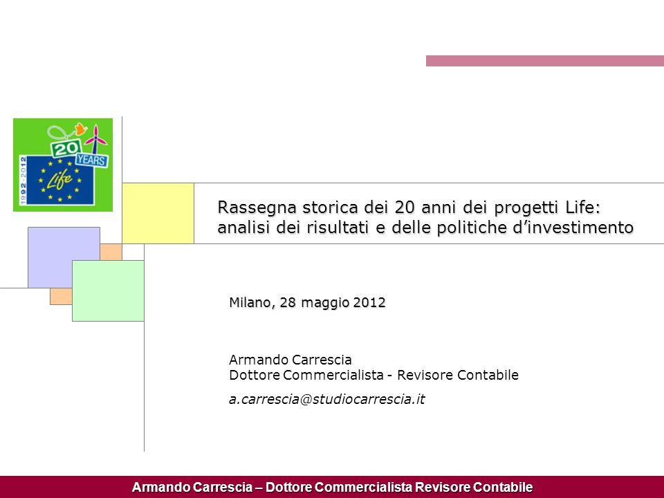 Armando Carrescia – Dottore Commercialista Revisore Contabile Rassegna storica dei 20 anni dei progetti Life: analisi dei risultati e delle politiche