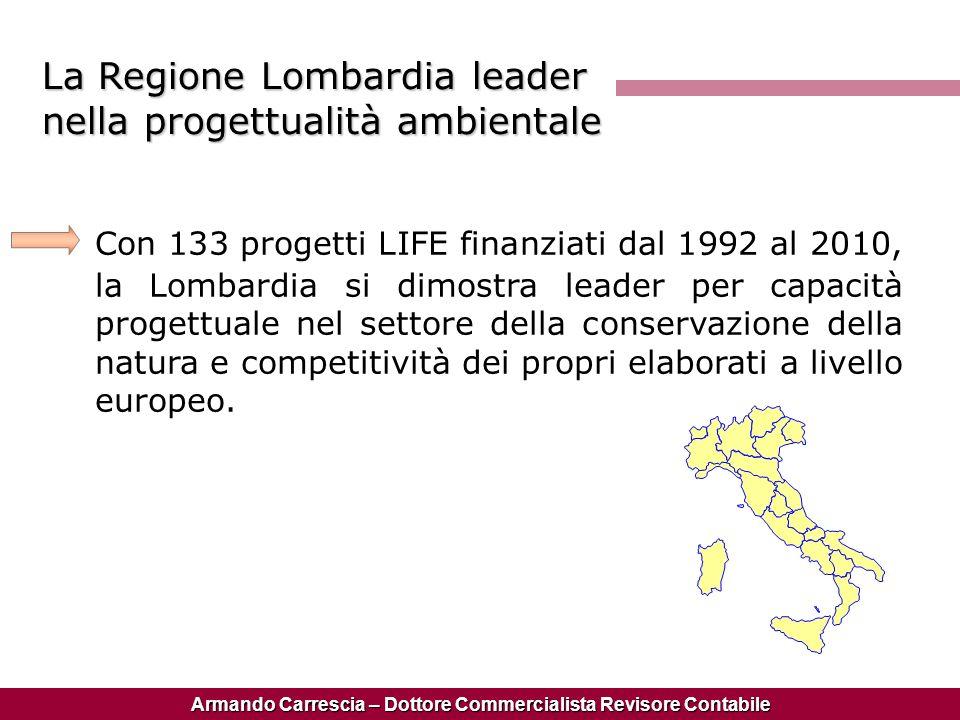 Armando Carrescia – Dottore Commercialista Revisore Contabile Con 133 progetti LIFE finanziati dal 1992 al 2010, la Lombardia si dimostra leader per c