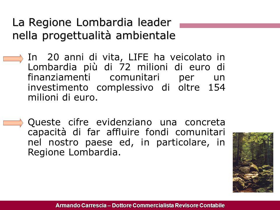 Armando Carrescia – Dottore Commercialista Revisore Contabile In 20 anni di vita, LIFE ha veicolato in Lombardia più di 72 milioni di euro di finanzia
