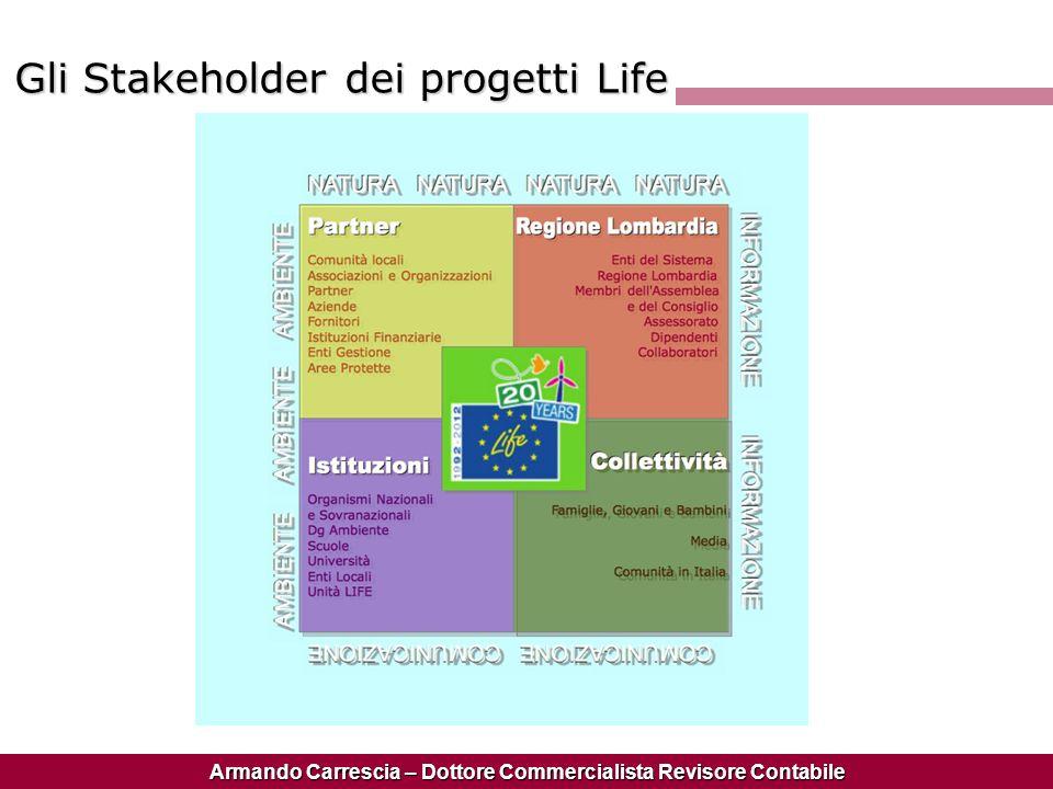 Armando Carrescia – Dottore Commercialista Revisore Contabile Gli Stakeholder dei progetti Life