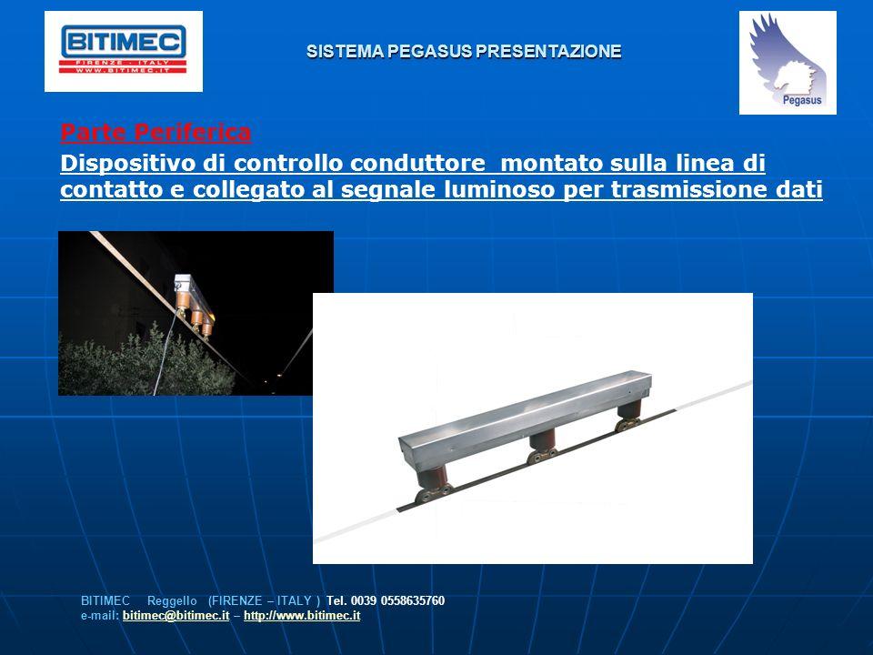 SISTEMA PEGASUS PRESENTAZIONE Parte Periferica Dispositivo di controllo conduttore montato sulla linea di contatto e collegato al segnale luminoso per
